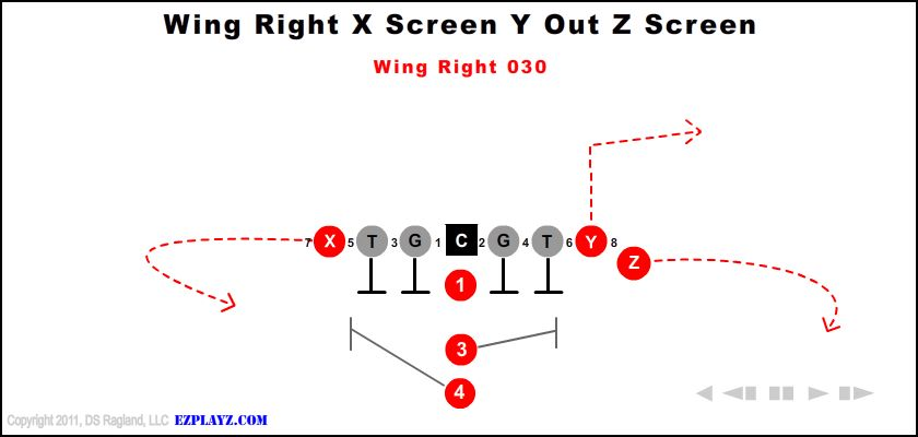 Wing Right X Screen Y Out Z Screen 030