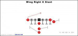 wing-right-x-slant
