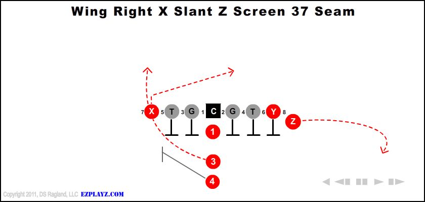 Wing Right X Slant Z Screen 37 Seam