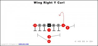 Wing Right Y Curl