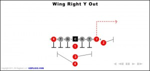 wing-right-y-out