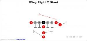 wing-right-y-slant