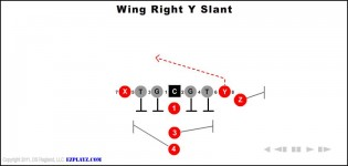 Wing Right Y Slant
