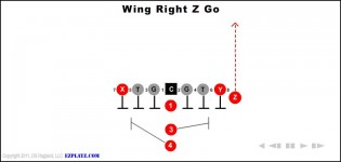 Wing Right Z Go