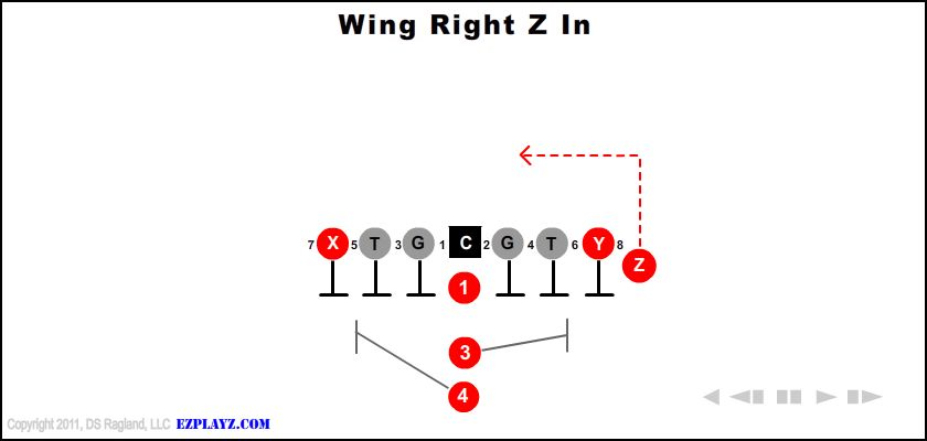 Wing Right Z In