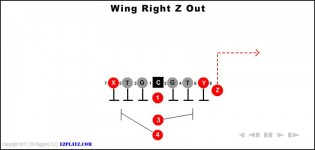 Wing Right Z Out