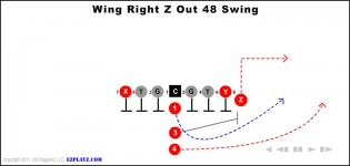 wing right z out 48 swing 315x150 - Wing Right Z Out 48 Swing