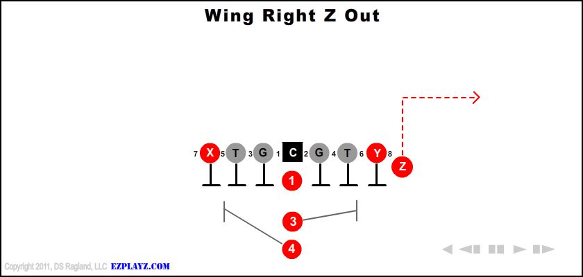 wing right z out - Wing Right Z Out
