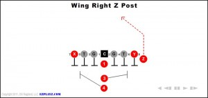 wing-right-z-post