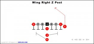 Wing Right Z Post