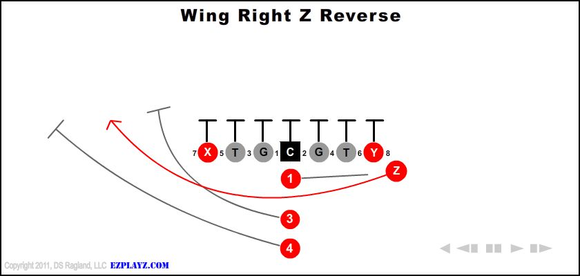 Wing Right Z Reverse