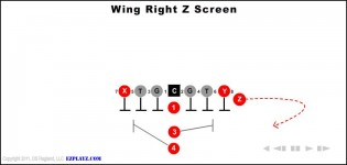 Wing Right Z Screen