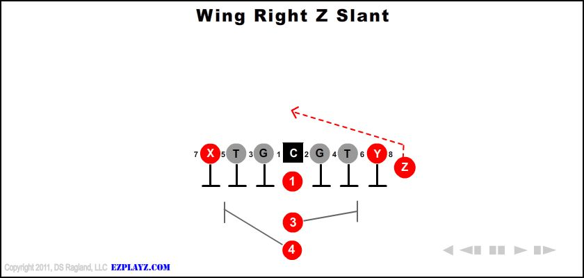 Wing Right Z Slant