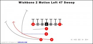 Wishbone 2 Motion Left 47 Sweep