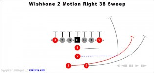 Wishbone 2 Motion Right 38 Sweep