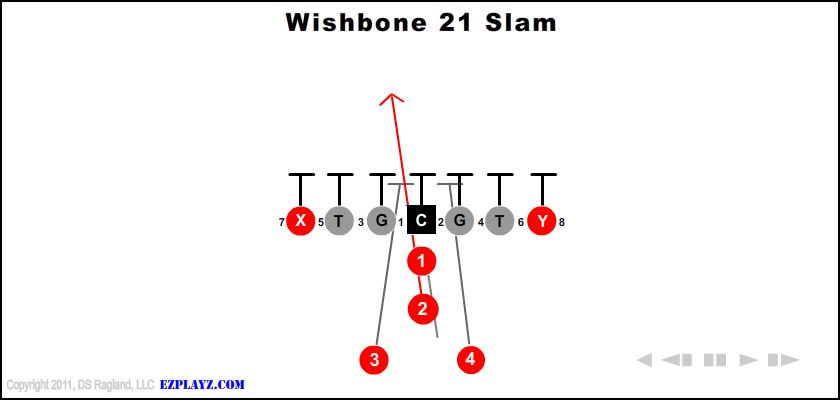 Wishbone 21 Slam