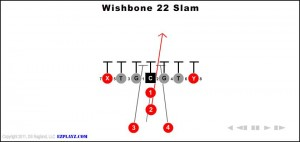 wishbone-22-slam---copy