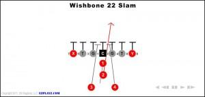 wishbone-22-slam