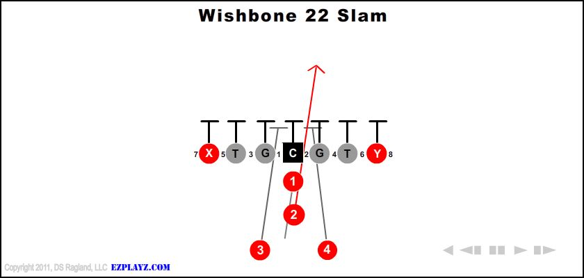 Wishbone 22 Slam