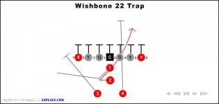Wishbone 22 Trap