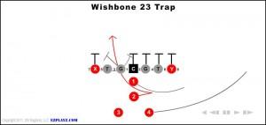 wishbone-23-trap