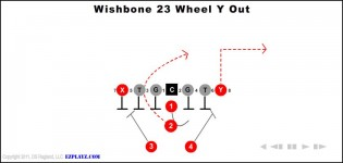 wishbone 23 wheel y out 315x150 - Wishbone 23 Wheel Y Out