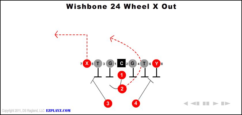 wishbone-24-wheel-x-out