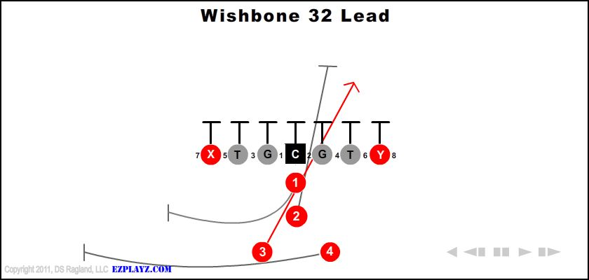 Wishbone 32 Lead