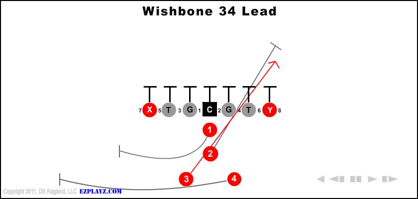 Wishbone 34 Lead
