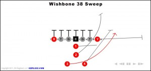 wishbone-38-sweep