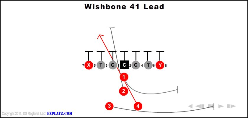 Wishbone 41 Lead