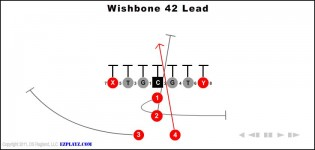 Wishbone 42 Lead