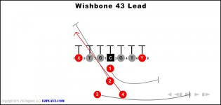 Wishbone 43 Lead