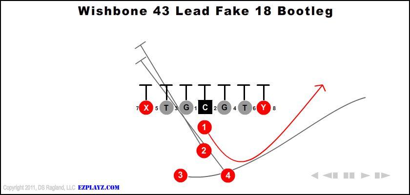 Wishbone 43 Lead Fake 18 Bootleg