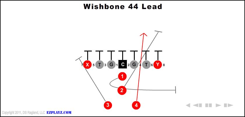 Wishbone 44 Lead