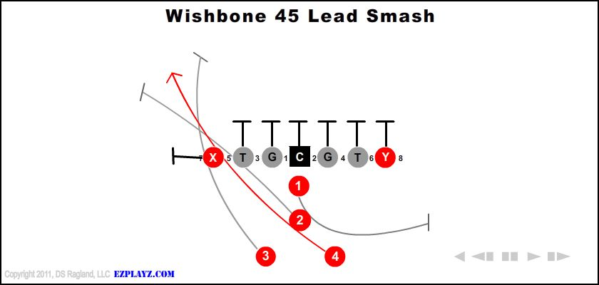 Wishbone 45 Lead Smash
