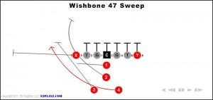 wishbone-47-sweep