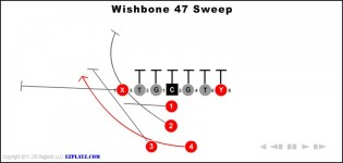 Wishbone 47 Sweep