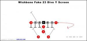 wishbone-fake-23-dive-y-screen
