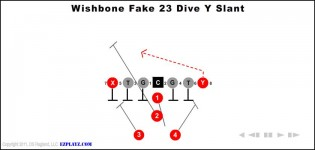 Wishbone Fake 23 Dive Y Slant