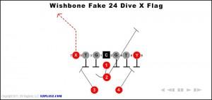 wishbone-fake-24-dive-x-flag