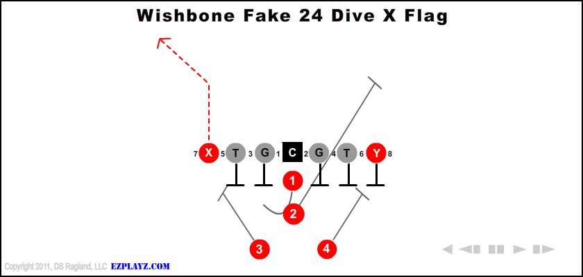 Wishbone Fake 24 Dive X Flag