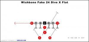 wishbone-fake-24-dive-x-flat