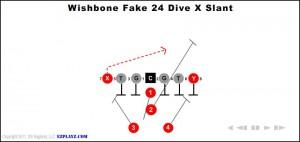 wishbone-fake-24-dive-x-slant