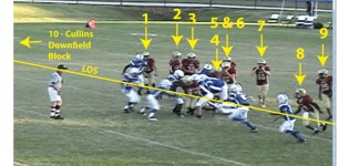 dalton fumble 315x150 - Capturing Stills of Game Film on Your PC