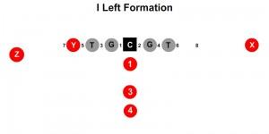 I Left Formation
