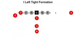 i left tight formation