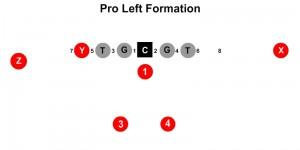 Pro Left Formation