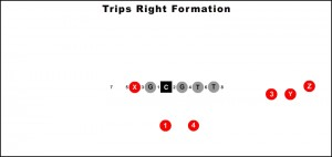 trips-right-formation