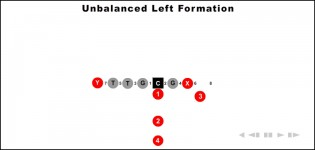 Unbalanced Left Formation